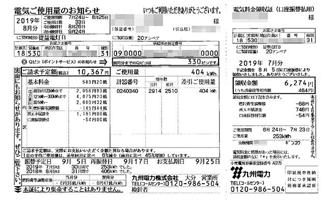 電気料金が記載された検針票