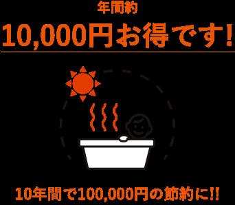 10年間で100,000円の節約に!!