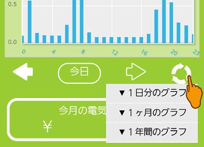 『電力の見える化サービス』
