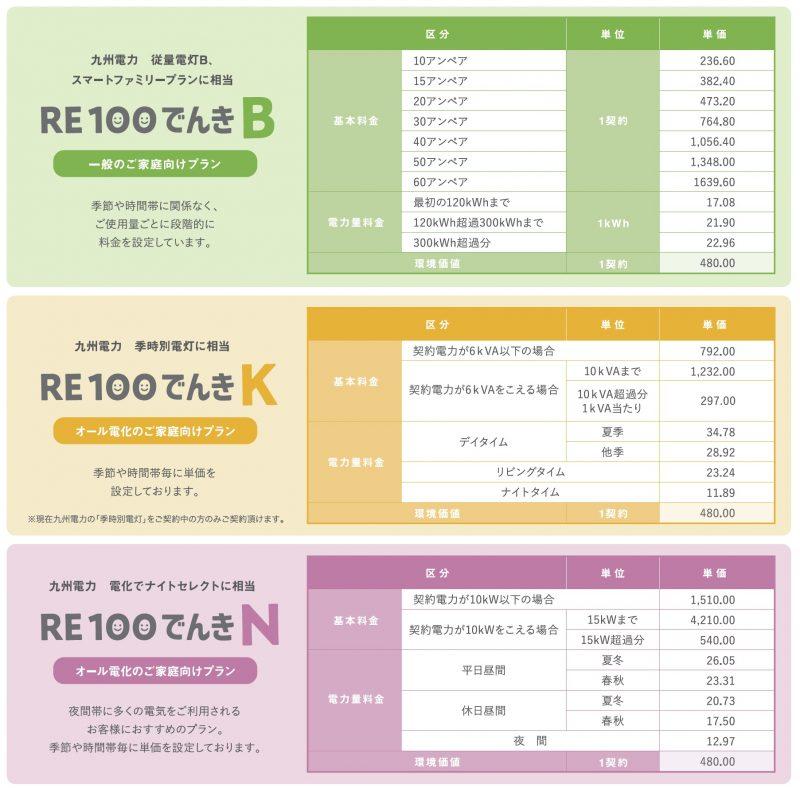 RE100でんき_料金表
